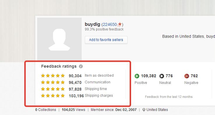 Детальная оценка продавца на eBay