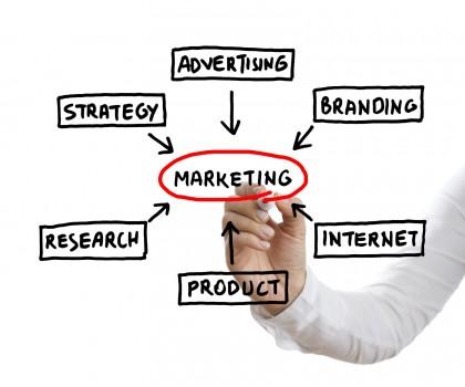marketing_33243