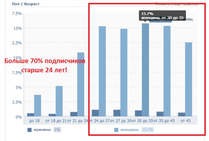 reklama_vkontakte_232123341423