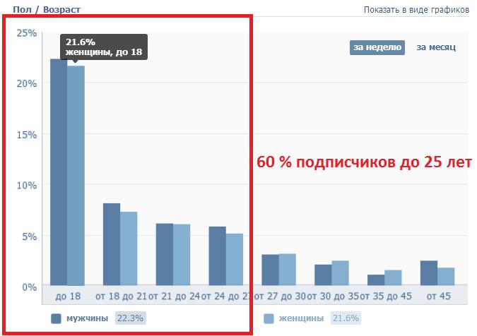 reklama_vkontakte_232341423