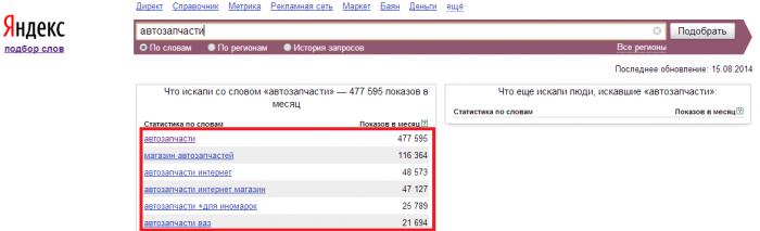 prodvizhenie_v_internete_3224213