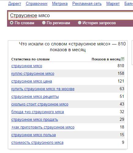 razvedenie_strausov_kak_biznes