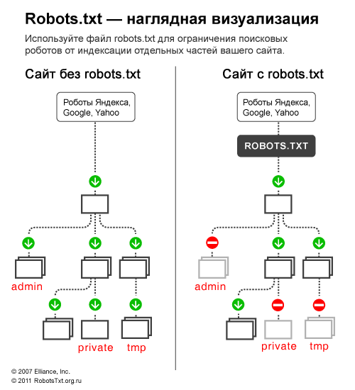 robots_txt_explained_russian