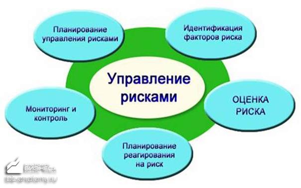 risk-manajment-3