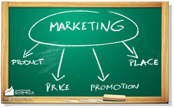 treid-marketing-4