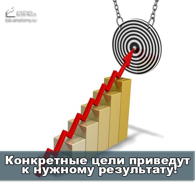 celi-organizacii-v-menedzhmente-1