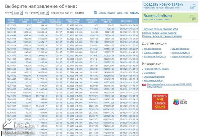 kak-zarabotat-na-webmoney-4