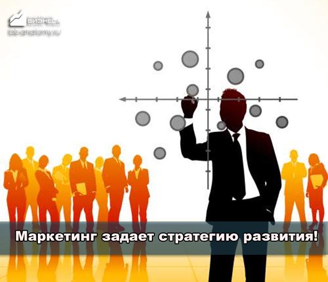 otdel-marketinga-funkcii-i-zadachi-11