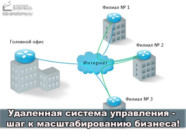 ponyatie-organizacii-v-menedzhmente-11