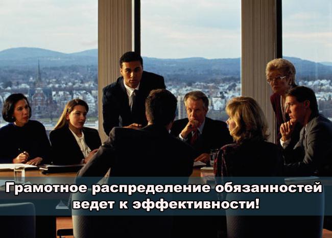 principy-upravleniya-v-menedzhmente-21