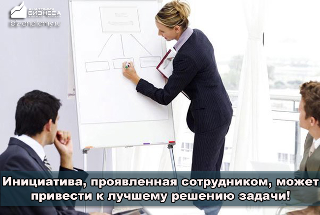 principy-upravleniya-v-menedzhmente-51