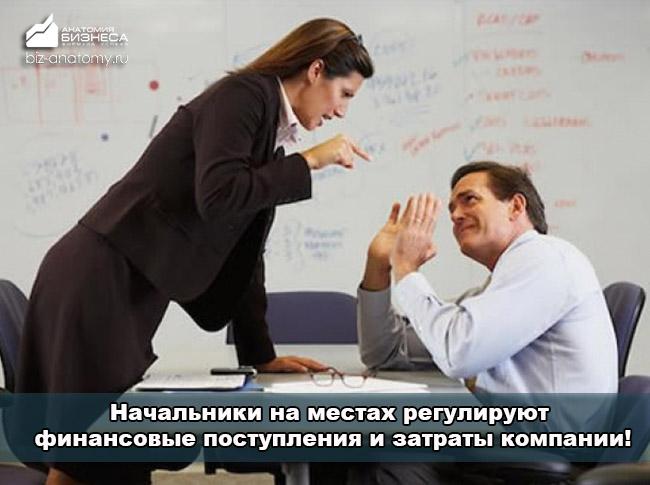 finansy-predpriyatiya-4