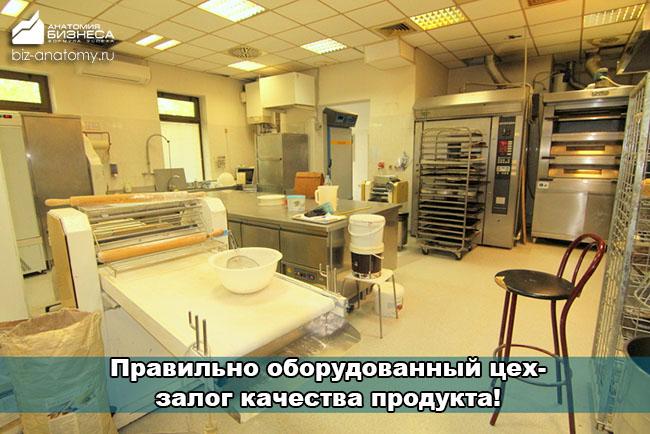 kak-otkryt-pekarnyu-2
