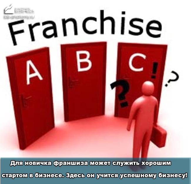 biznes-po-franshize-2