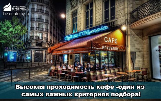kak-otkryt-kafe-4