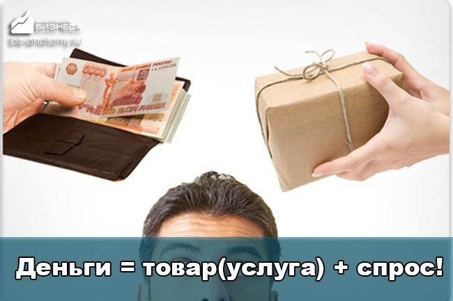 kak-otkryt-malyj-biznes-1