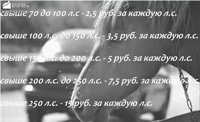 nalog-na-loshadinye-sily-2015-2016-2