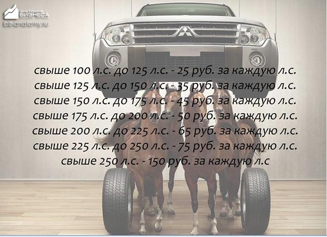 nalog-na-loshadinye-sily-2015-2016-3