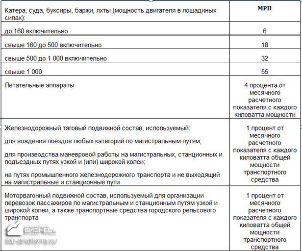nalog-na-transport-v-kazaxstane-5