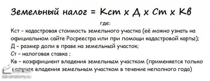novyj-nalog-na-zemlyu-2015-2016-godu-1