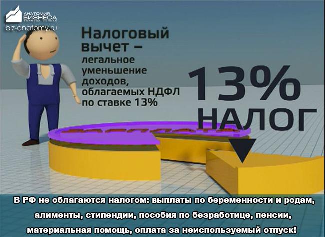 podoxodnyj-nalog-2015-2016-3