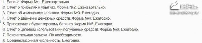 rezhim-nalogooblozheniya-3