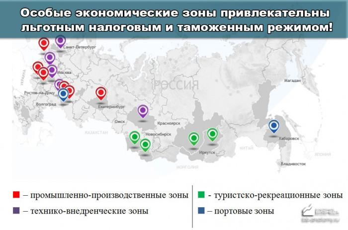 svobodnye-ekonomicheskie-zony-1
