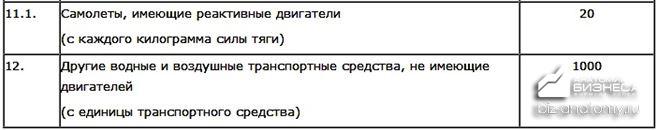 transportnyj-nalog-novosibirsk-1