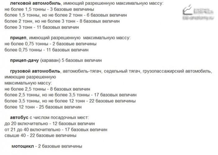 transportnyj-nalog-v-belarusi-2
