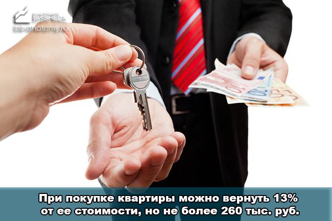 kakoj-nalog-s-prodazhi-kvartiry-1