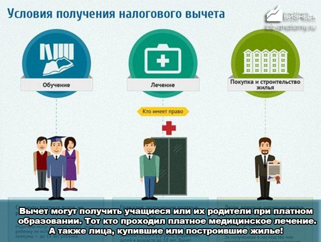podoxodnyj-nalog-v-rossii-6