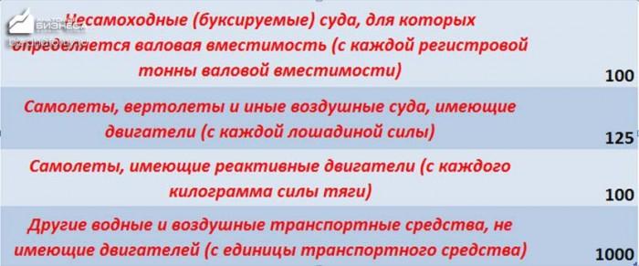 transportnyj-nalog-altajskij-kraj-2015-2016-1