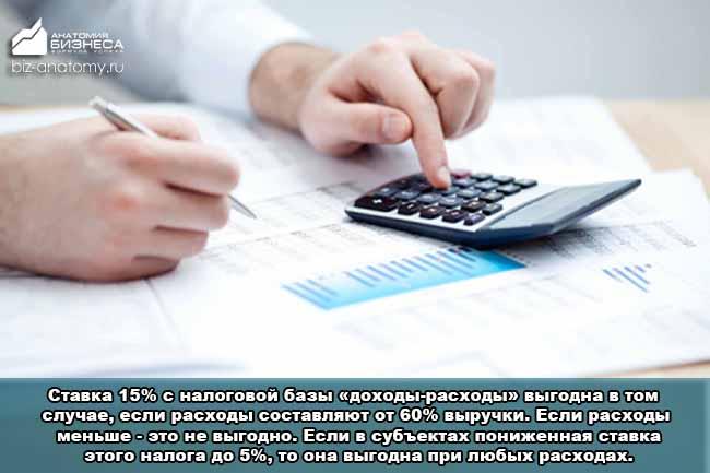 individualnyj-predprinimatel-nalogi-uproshhenka-2015-2