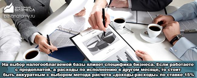 individualnyj-predprinimatel-nalogi-uproshhenka-2015-3