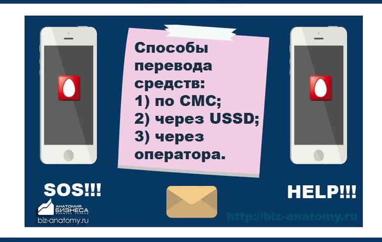 как-перекинуть-деньги-с-мтс-на-мтс-012