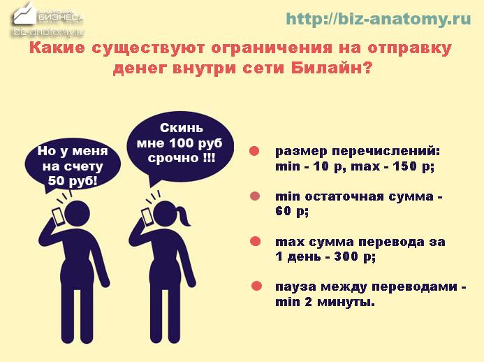как-перевести-деньги-на-телефон-через-телефон3