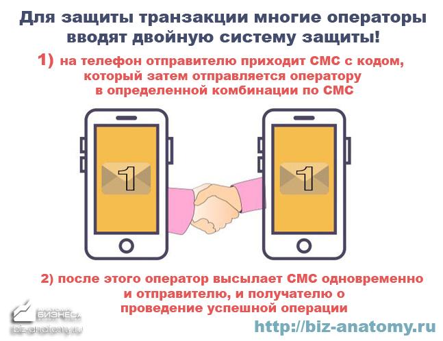как-перевести-деньги-на-телефон-через-телефон5