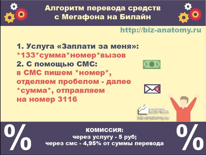 как-перевести-деньги-на-телефон-через-телефон7