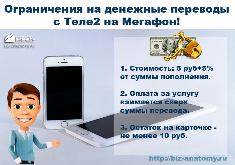 как-перевести-средства-с-Теле2-на-Мегафон-02