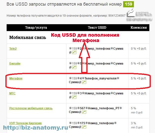 как-перевести-средства-с-Теле2-на-Мегафон-2