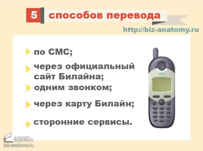 как-переводить-средства-с-Билайна-на-Теле2-2