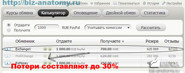 как-вывести-средства-с-PayPal-11