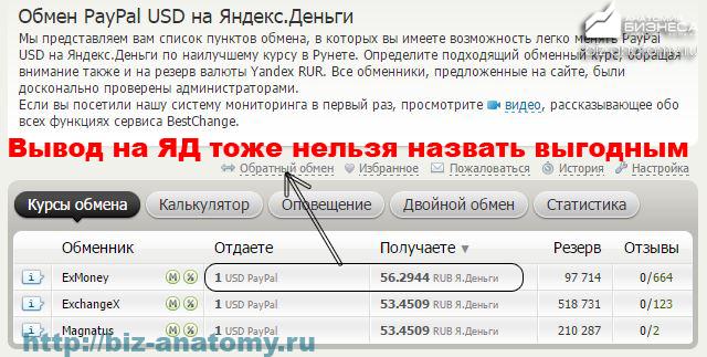 как-вывести-средства-с-PayPal-12