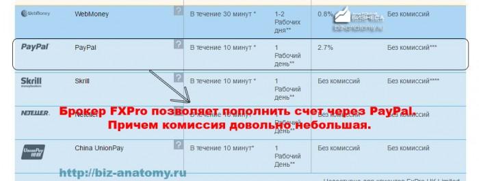 как-вывести-средства-с-PayPal-13