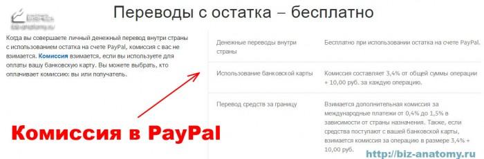 как-вывести-средства-с-PayPal-2
