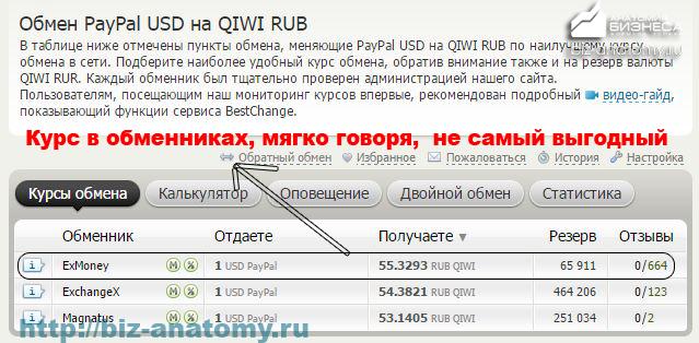 как-вывести-средства-с-PayPal-5