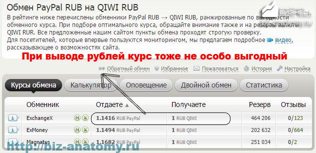 как-вывести-средства-с-PayPal-6