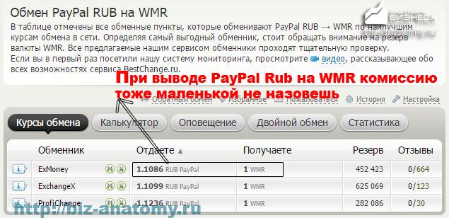 как-вывести-средства-с-PayPal-10