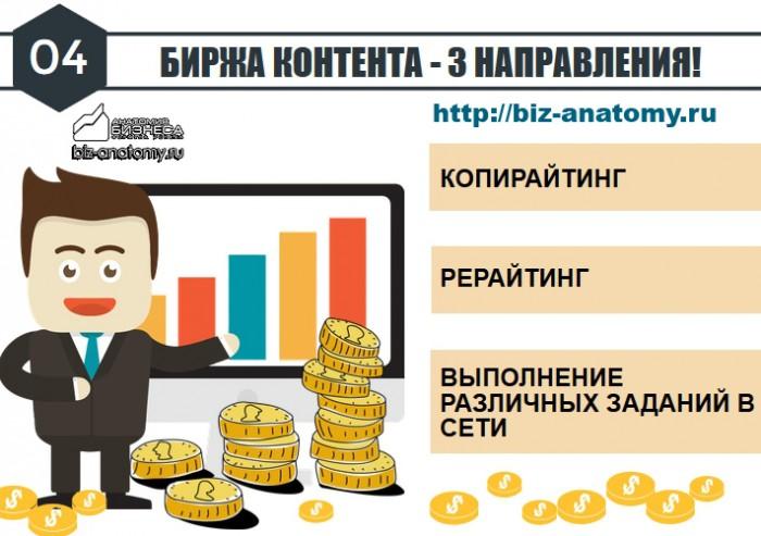3 направления для заработка с помощью продажи статей и выполнения заданий в интернете