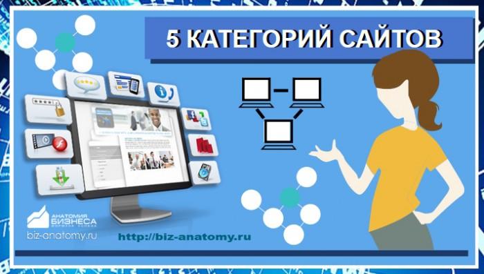 5 категорий сайтов